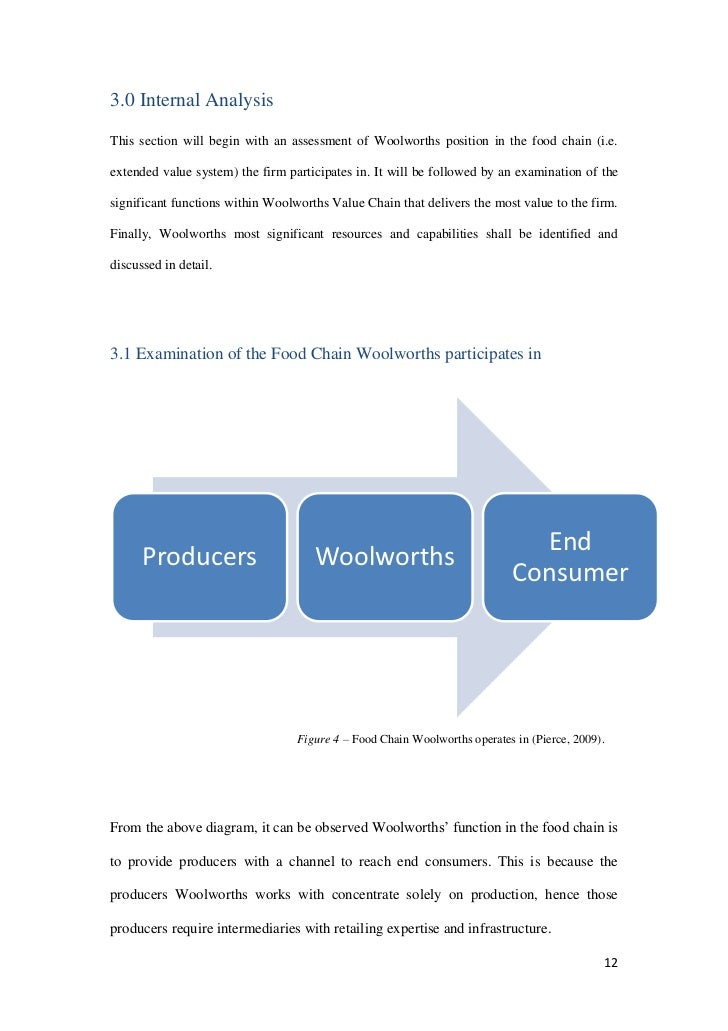 procurement plan for food supply in south africa pdf