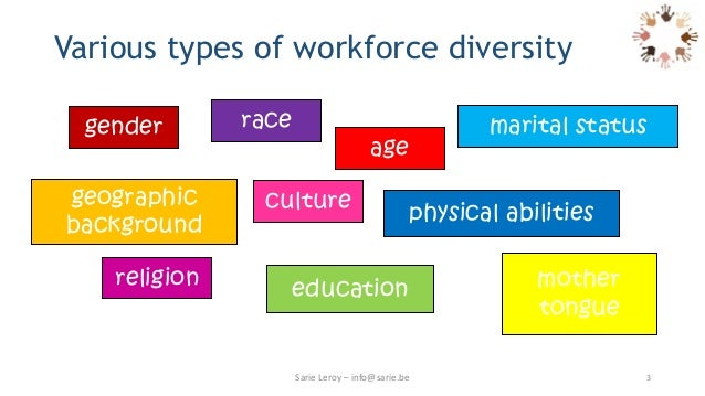types of diversity in the workplace pdf