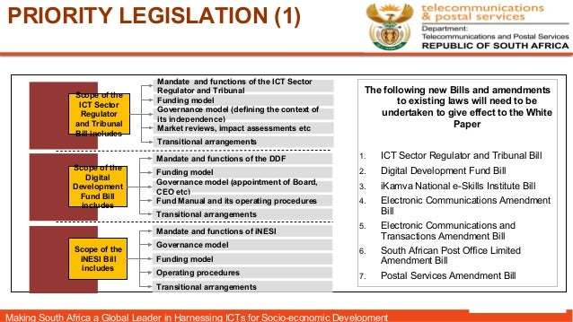 national integrated ict policy white paper pdf