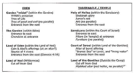 spiritual meaning of the tabernacle pdf