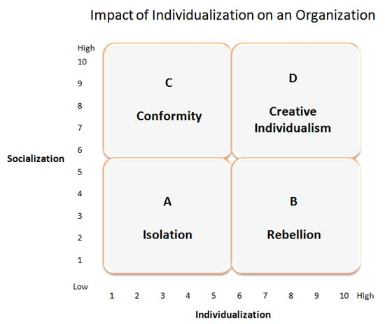the impact of leadership styles on organizational corporate culture pdf
